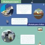 Tu Oficina Inspiradora: mejora tu espacio de trabajo #infografia #infographic