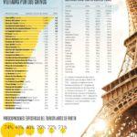 Datos interesantes sobre el turismo chino #infografia #infographic #tourism