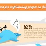 15 Razones Para Perder Seguidores en Twitter