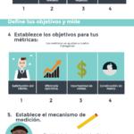 Haz de Twitter tu mejor canal de atención al cliente #infografia #socialmedia #marketing
