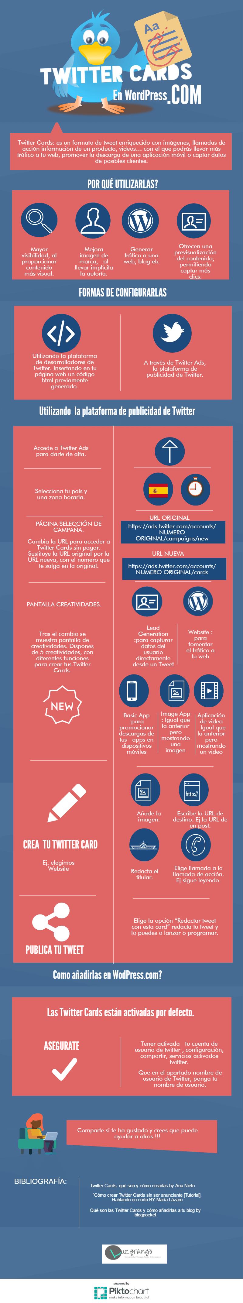 Twitter Cards en WordPress.com #infografia #infographic #socialmedia