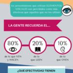 Por qué los usuarios adoran las infografías #infografia #infographic #marketing