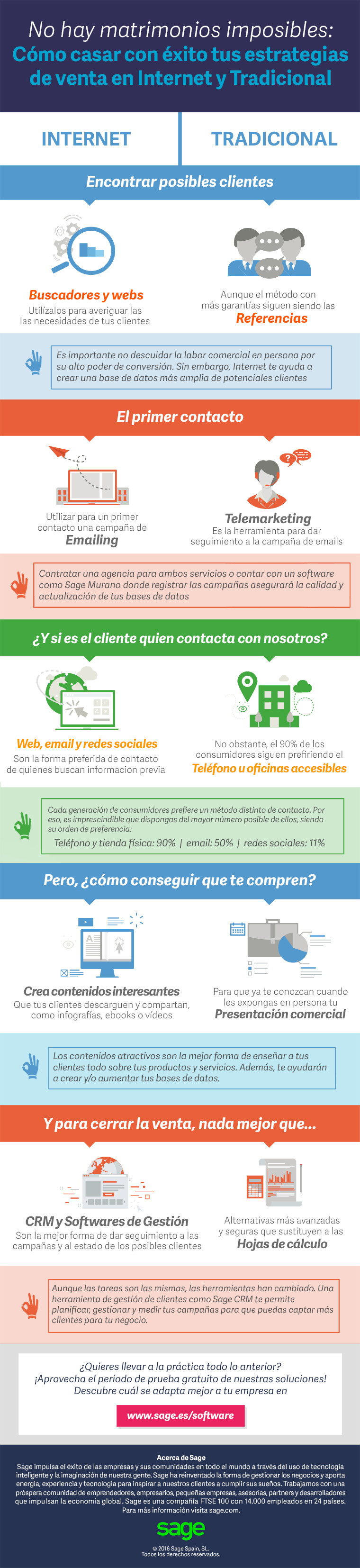 Venta en Internet vs Venta tradicional #infografia #ecommerce #marketing