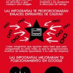 Ventajas de incluir infografías en tu blog de empresa #infografia #infographic #marketing