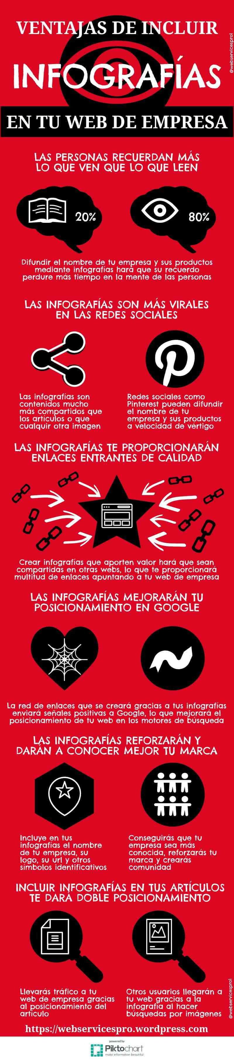 Ventajas de incluir infografías en tu blog de empresa #infografia #infographic #marketing
