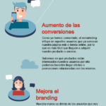 Ventajas del retargeting #infografia #infographic #marketing