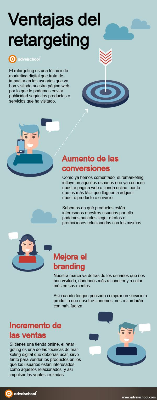 Ventajas del retargeting #infografia #infographic #marketing