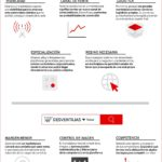 Ventajas y desventajas de los marketplaces para tu empresa #infografia #ecommerce