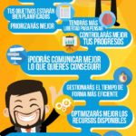 Ventajas de los Objetivos Smart #infografia #infographic #marketing