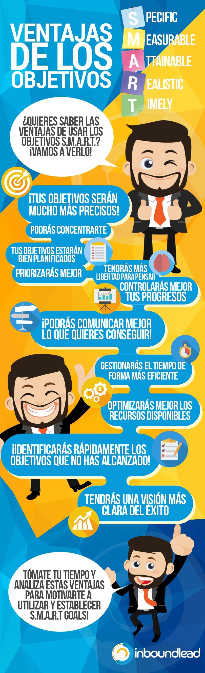 Ventajas de los Objetivos Smart #infografia #infographic #marketing