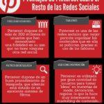 4 ventajas de Pinterest sobre el resto de Redes Sociales #infografia #infographic #socialmedia