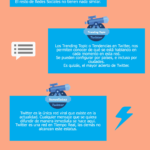 4 ventajas de Twitter sobre el resto de Redes Sociales #infografia #infographic #socialmedia