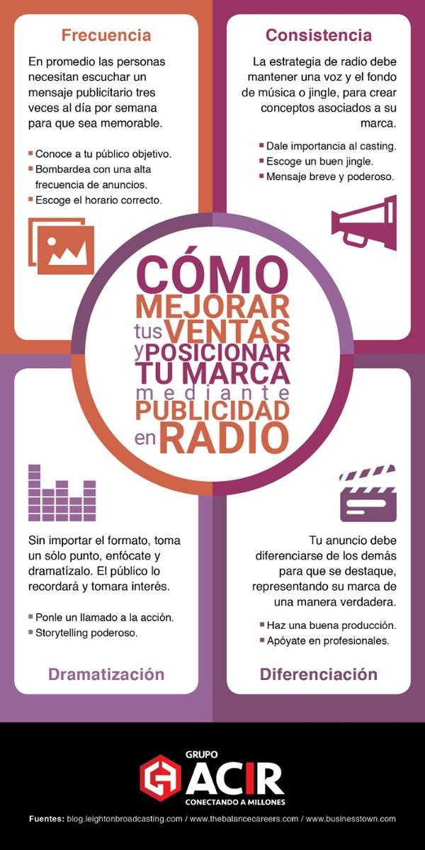 Cómo mejorar ventas y posicionar tu marca con publicidad en radio #infografia #marketing