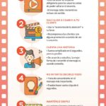 Cómo crear una campaña de marketing en vídeo #infografia #infographic #marketing