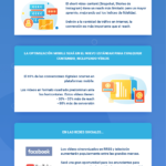 Vídeo marketing #infografia #infographic #marketing