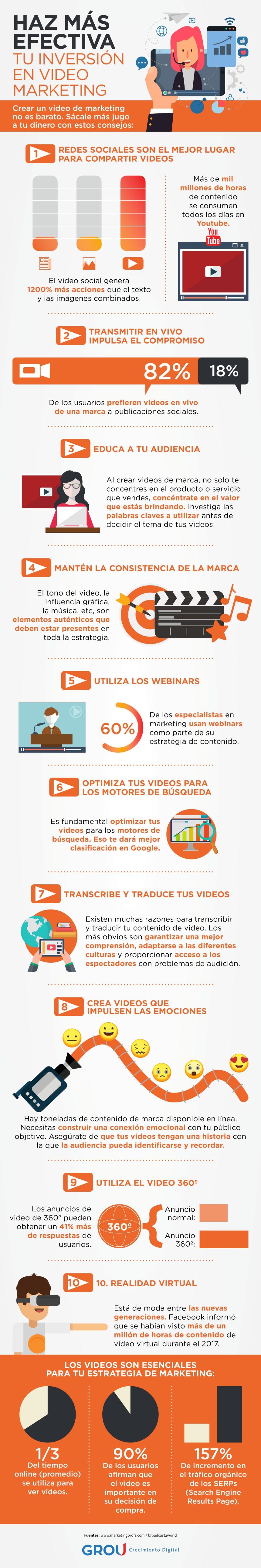 Cómo hacer más rentable tu inversión en vídeo marketing #infografia #infographic #marketing