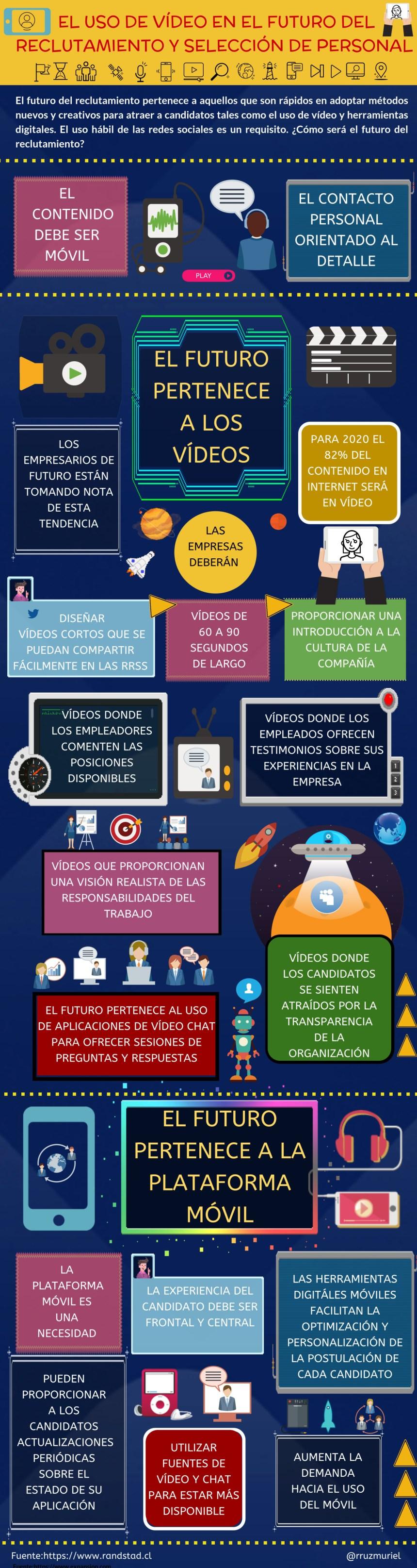 Uso de vídeo en el futuro del reclutamiento y selección de personal #infografia #infographic #rrhh
