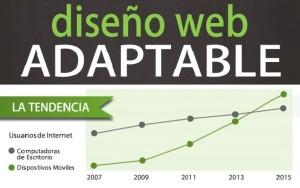 web adaptable responsive