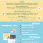 WordPress.com vs WordPress.org cómo elegir la mejor opción #infografia #socialmedia