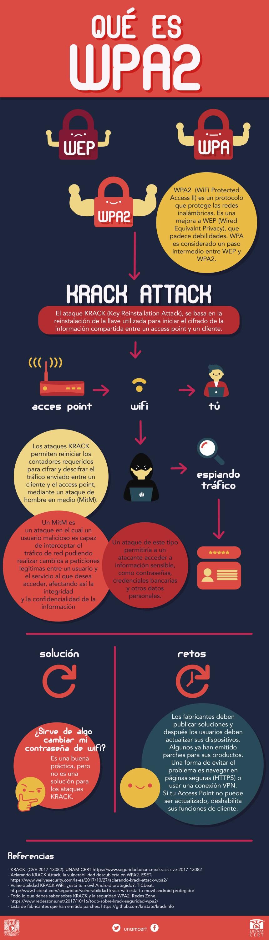 Qué es WPA2 #infografia #infographic #internet