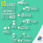 10 claves para mejorar tu posicionamiento web #infografia #infographic #seo