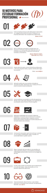 10 motivos para estudiar Formación Profesional #infografia #infographic #education