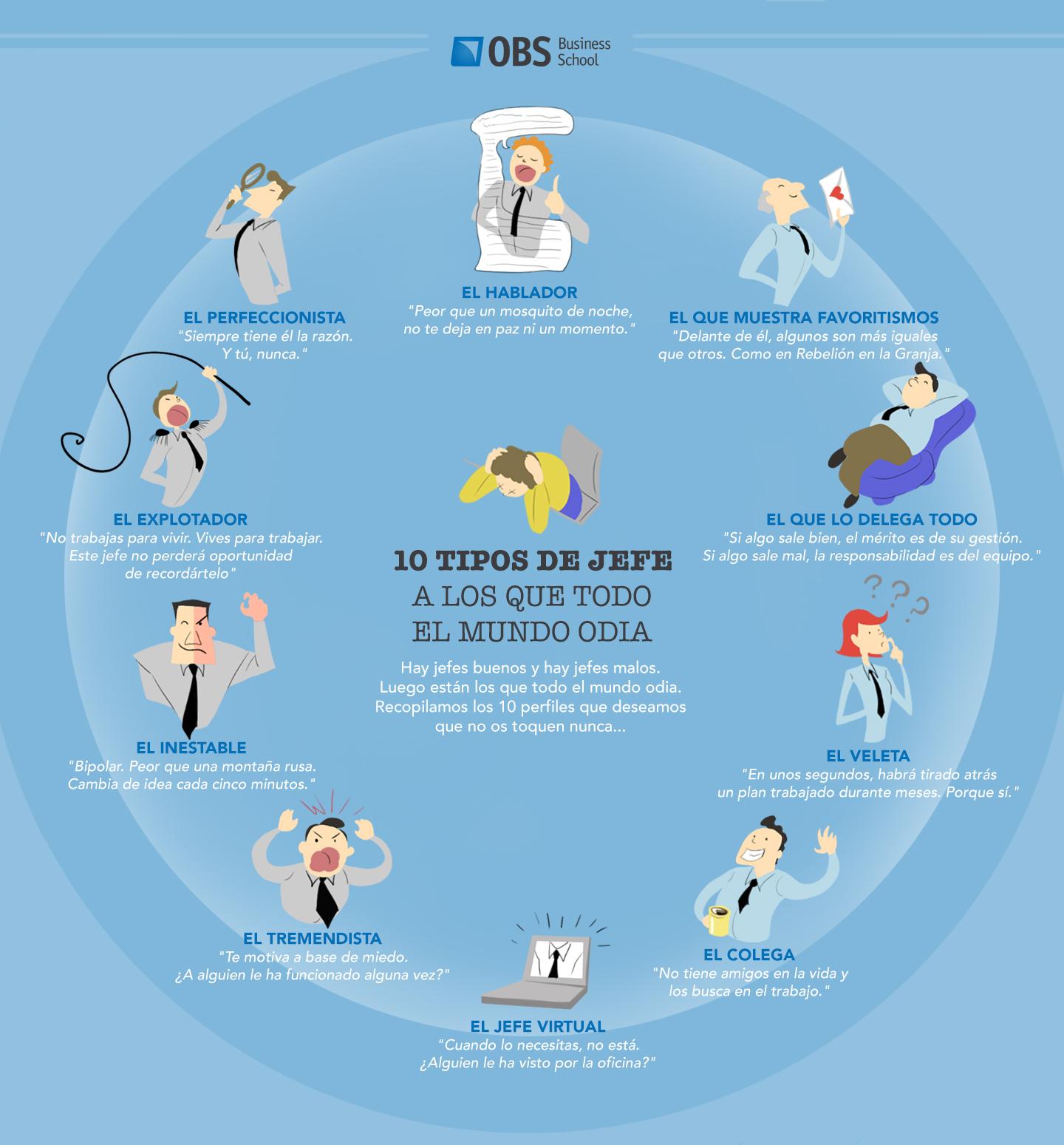 10 tipos de jefes que todo el mundo odia #infografia #infographic #rrhh