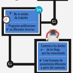 11 estrategias para promocionar el contenido de tu Blog #infografia #infographic #socialmedia