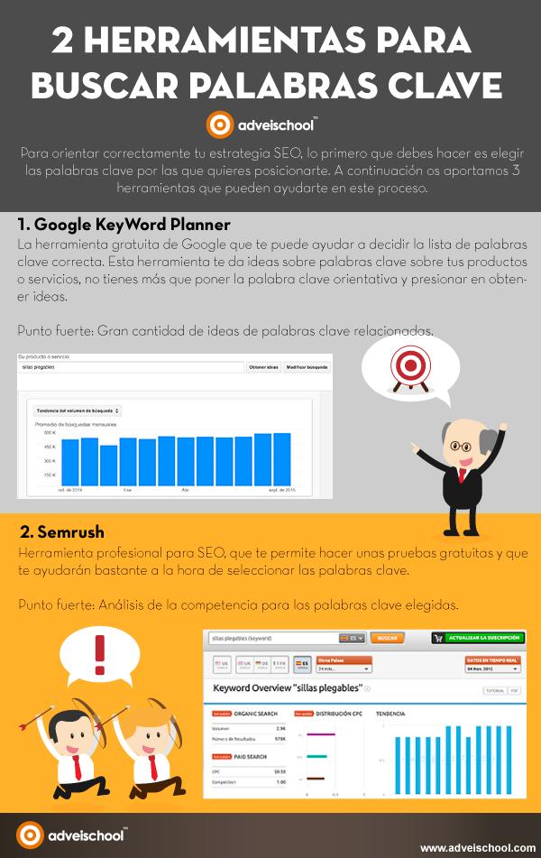 2 Herramientas para buscar Palabras Clave #infografia #infographic #seo