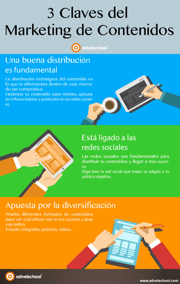 3 claves del Marketing de Contenidos #infografia #infographic #marketing