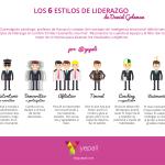 6 estilos de Liderazgo de Goleman #infografia #infographic #leadership