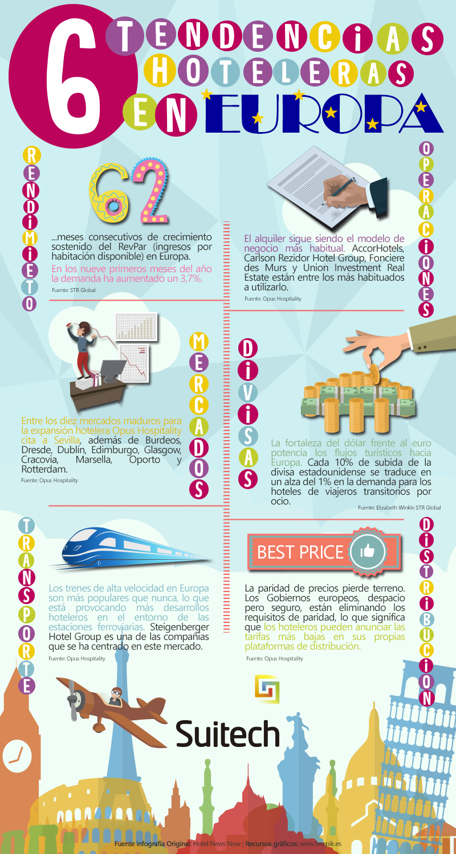6 tendencias hoteleras en Europa #infografia #infographic #tourism