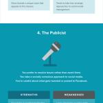 7 tipos de Social Media Manager #infografia #infographic #socialmedia