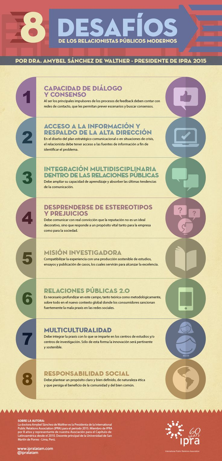 8 desafíos de un Relaciones Públicas moderno #infografia #infographic #marketing