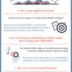 8 razones por las que NO debieras crear un Blog #infografia #infographic #socialmedia