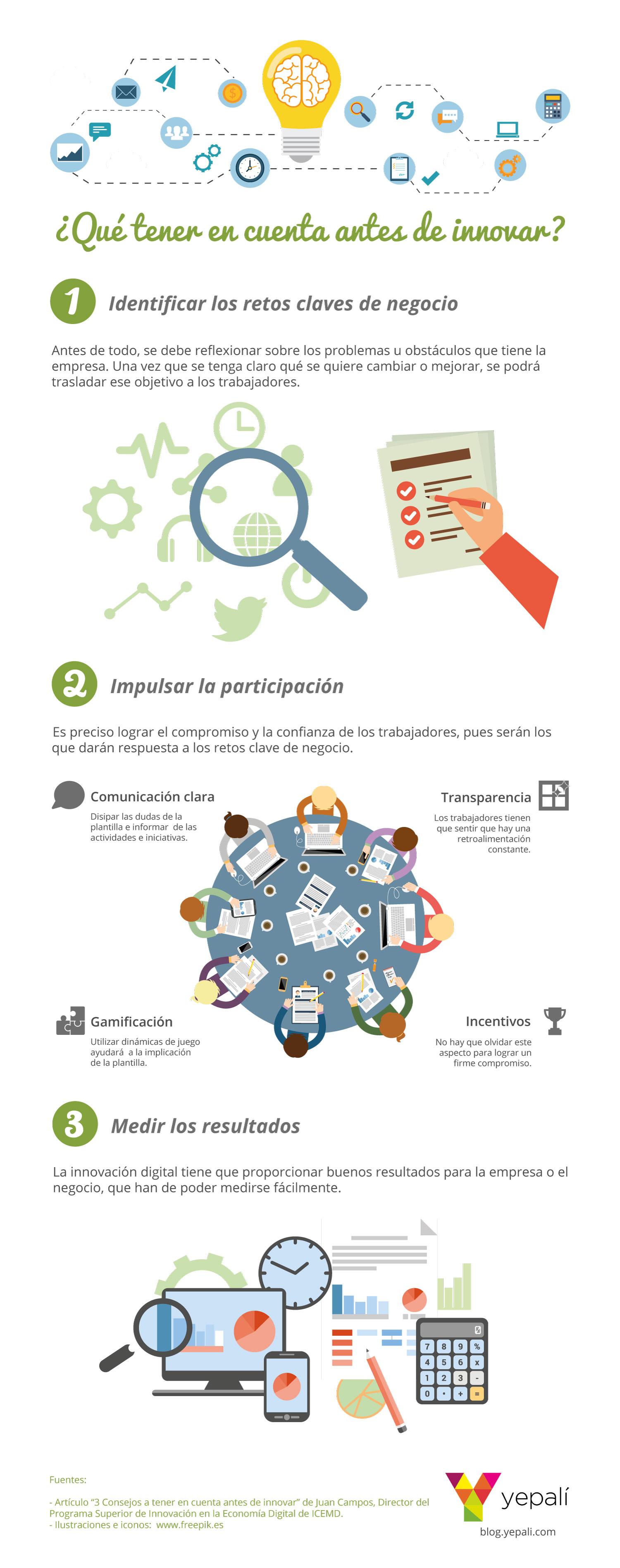 Qué tener en cuenta antes de Innovar #infografia #infographic #innovation