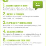5 claves para la atención al cliente en Redes Sociales #infografia #marketing #socialmedia