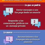 Cómo Facebook revolucionará la atención al cliente #infografia #socialmedia #marketing
