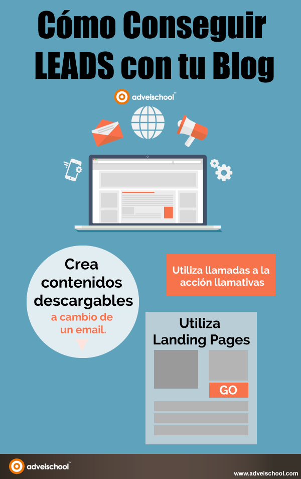 Cómo conseguir leads con tu Blog #infografia #infographic #marketing
