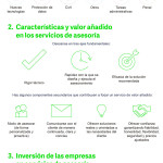 Las claves del despacho profesional según sus clientes (I) #infografia #infographic #marketing