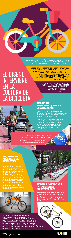 El diseño se involucra en la cultura de la bicicleta #infografia #infographic #design