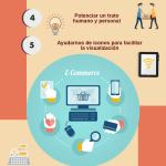 Consejos para aumentar la tasa de conversión de tu Comercio Electrónico #infografia #ecommerce