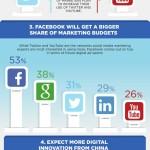 Estado de Internet en 2015 y futuras tendencias #infografia #infographic