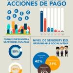 Estado de las empresas y las Redes Sociales #infografia #infographic #socialmedia