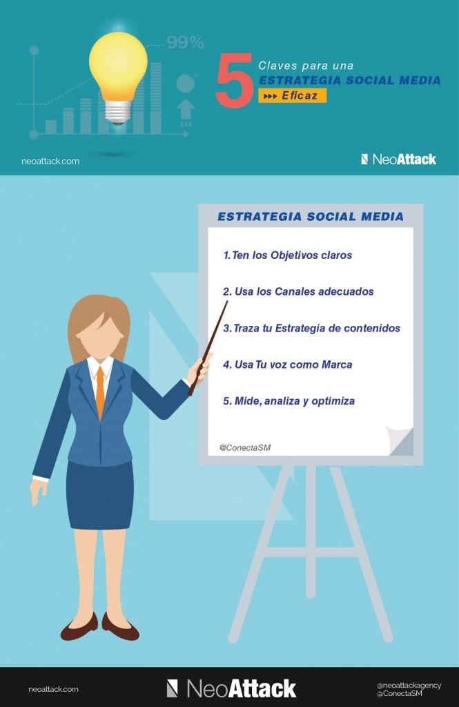 5 claves para una estrategia de Redes Sociales eficaz #infografia #infographic #socialmedia