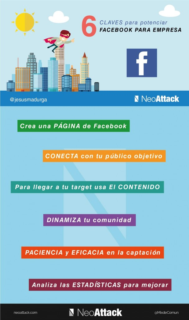 facebook para empresas infografia