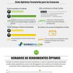 Formularios de Concursos en Redes Sociales #infografia #marketing #socialmedia