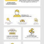 Guía de SEO Internacional #infografia #infographic #seo