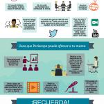 Cómo y por qué introducir Periscope en tu estrategia digital #infografia #socialmedia