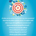 10 Preguntas para conocer a tu Público Online #infografia #infographic #marketing